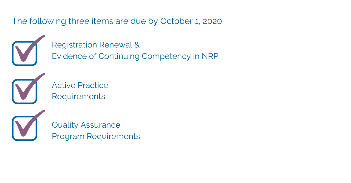 The image outlines what's required to be submitted to the College before October 1, 2020. Blue font, purple check marks. The list says: 1. Registration Renewal & Evidence of Continuing Competency in NRP 2. Active Practice Requirements 3. Quality Assurance Program Requirements.