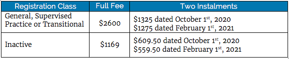 A payment chart showing the full fees and instalment fees for midwives for 2020.  If your registration class is General, Supervised Practice or Transitional your full fee is $2,600 and can pay by two instalments. The first instalment is due October 1, 2020 in the amount of $1,325 and the second instalment is due February 1, 2021 in the amount of $1,275.  If your registration class is Inactive, your full fee is $1,169 and can be paid in two instalments. The first instalment is due October 1, 2020 in the amount of $609.50 and the second instalment is due February 1, 2021 in the amount of $559.50.