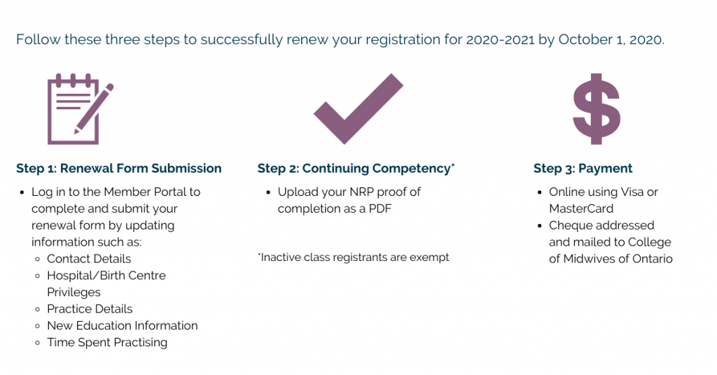 Follow these three steps to successfully renew your registration for 2020-2021 by October 1, 2020.  Step 1: Renewal Form Submission Log in to the Member Portal to complete and submit your renewal form by updating information such as your contact details, hospital or bitrth centre privileges, practice details, new education information, time spent practising.   Step 2: Continuing Competency (With an asterisk stating that Inactive class registrants are exempt) You must upload your NRP proof of completion as a PDF.  Step 3: Payment Online using Visa or MasterCard anor a Cheque addressed and mailed to the College of Midwives of Ontario.